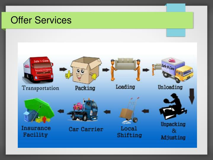 Offer Services