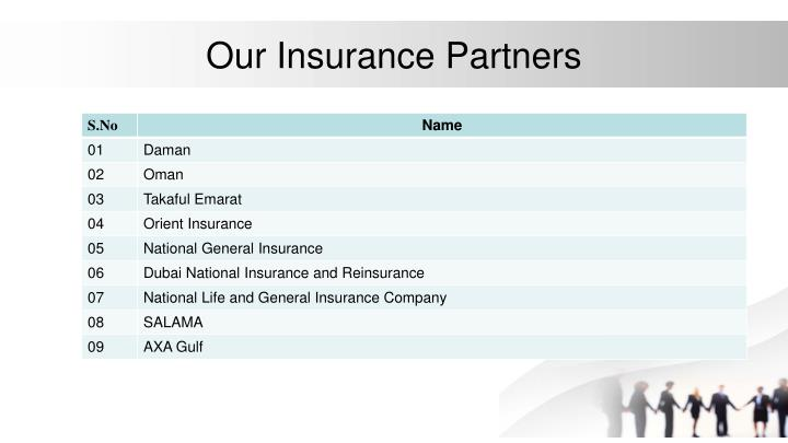 Ppt Medical Insurance Powerpoint Presentation Id 7381466