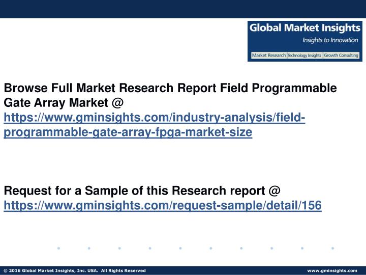 Browse Full Market Research Report Field Programmable Gate Array Market