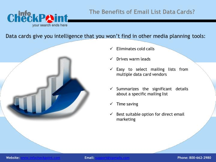 The Benefits of Email List Data
