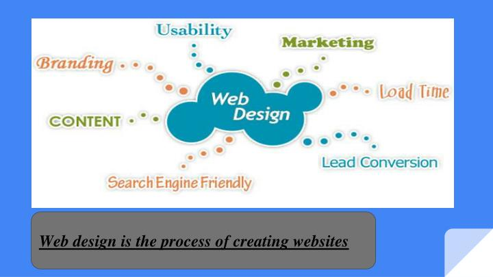 Web design is the process of creating websites