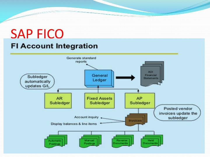 sap fico Sap fico - free download as word doc (doc), pdf file (pdf), text file (txt) or read online for free sap fi co.