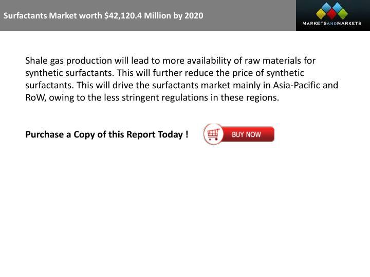 Surfactants Market worth $42,120.4 Million by 2020