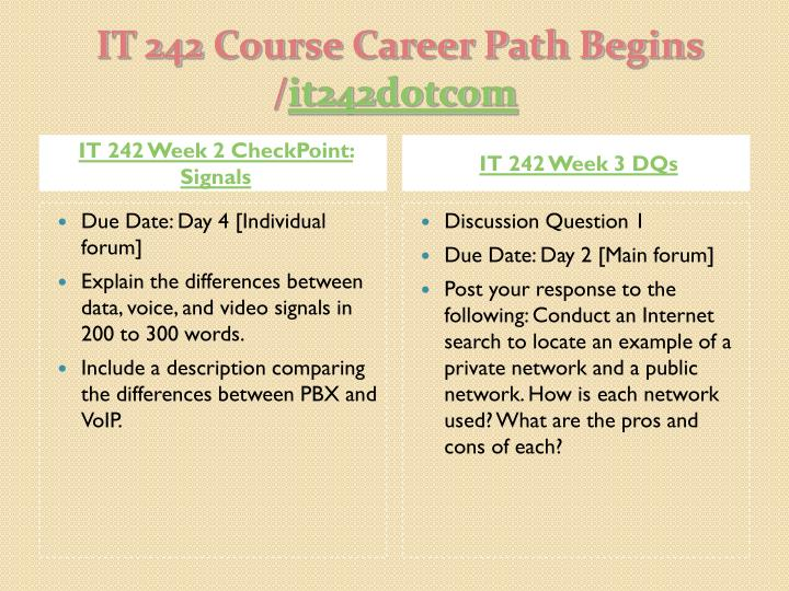 it 242 week 1 checkpoint osi Great answer the osi model is the foundation to understanding how software and hardware fit together and function to create a network  it 242 week 2 checkpoint.