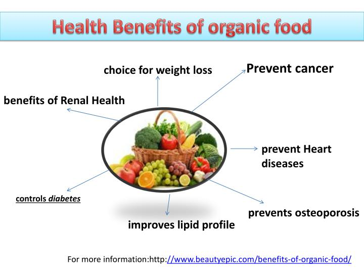 PPT - Benefits of Organic Food For Your Health PowerPoint ...