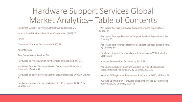 Hardware support services global market analytics table of contents1