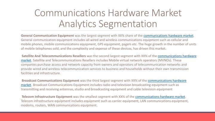 Communications Hardware Market