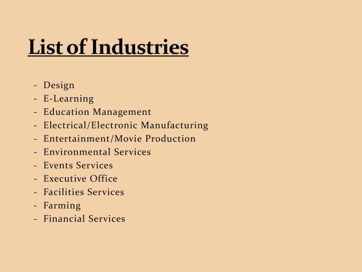 List of Industries