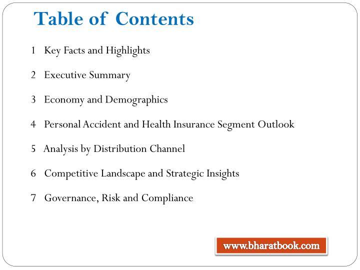 insurance executive summary