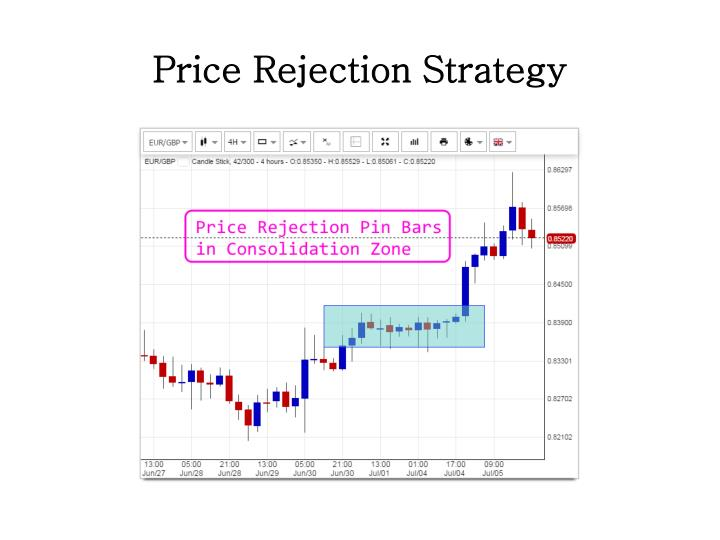 Forex trading powerpoint presentation