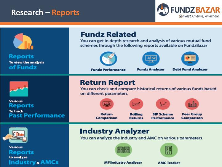 industry research reports Salesforce research explore analysis and publications about advancing customer relationships for everyone see the academic and business research on improving how companies connect to their customers.