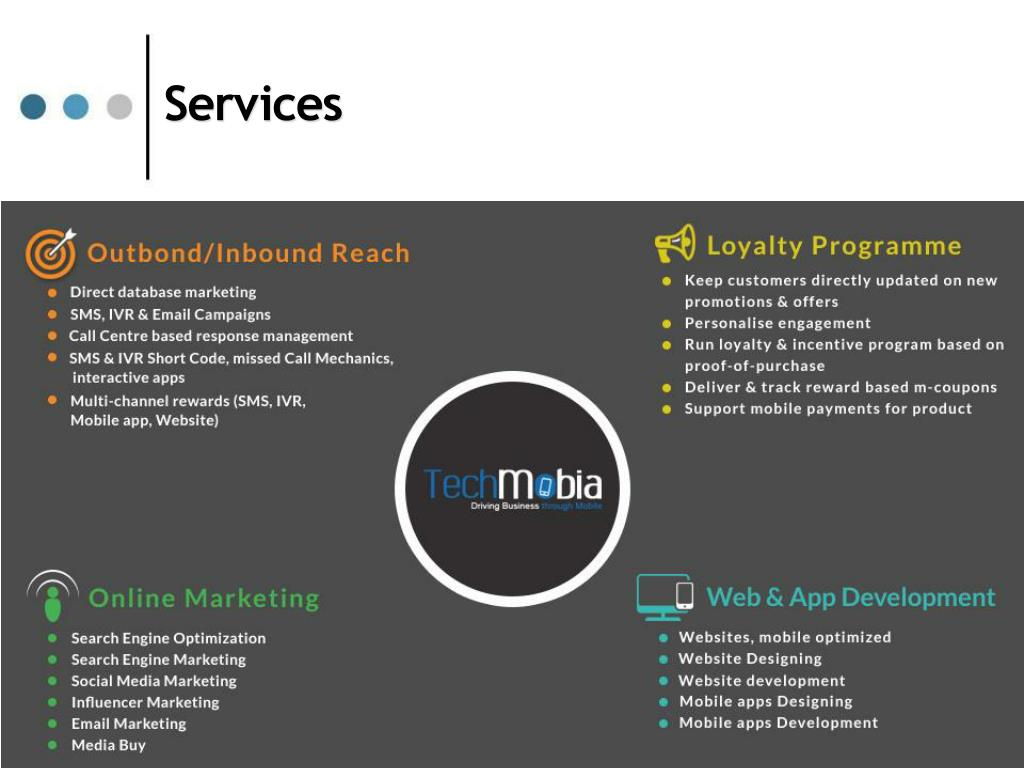 PPT - Voice SMS Service provider,Mobile Marketing services