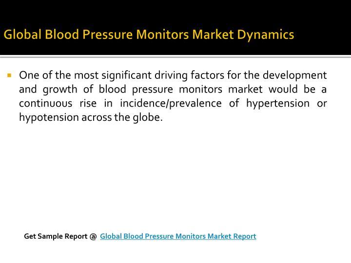 Global Blood Pressure Monitors Market Dynamics
