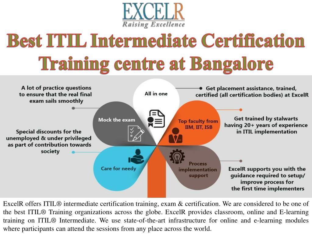 Ppt Best Itil Intermediate Certification Training Centre At
