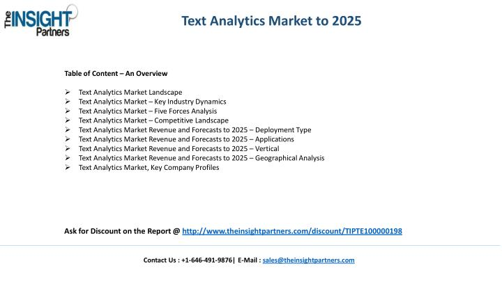 Text Analytics Market to 2025