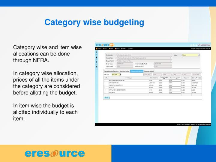 Category wise budgeting