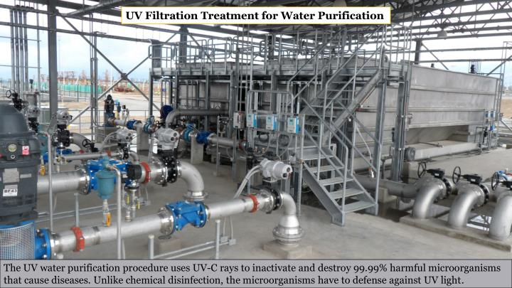 UV Filtration Treatment for Water