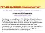 psy 450 guides enthusiastic study14