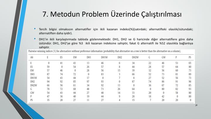 7. Metodun Problem Üzerinde Çalıştırılması