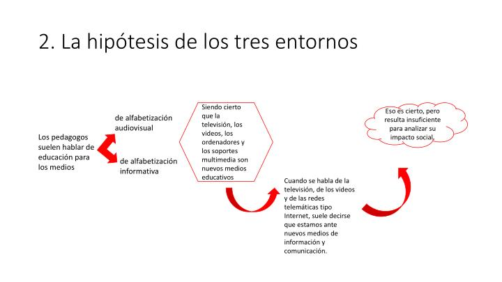 2 la hip tesis de los tres entornos
