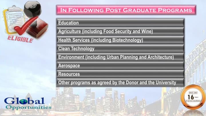 In Following Post Graduate Programs