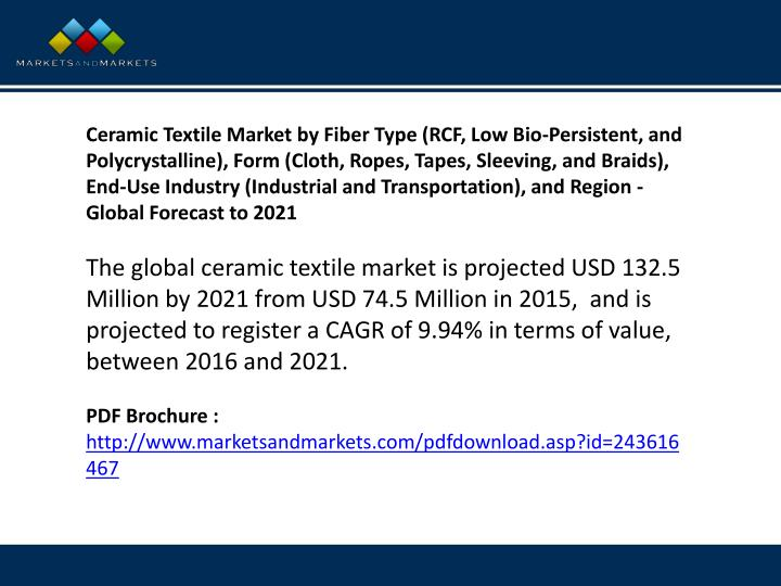 Ceramic Textile Market by Fiber Type (RCF, Low Bio-Persistent, and Polycrystalline), Form (Cloth, Ro...