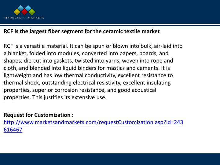 RCF is the largest fiber segment for the ceramic textile