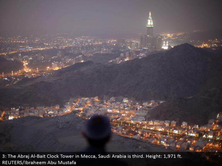 3: The Abraj Al-Bait Clock Tower in Mecca, Saudi Arabia is third. Tallness: 1,971 ft.  REUTERS/Ibraheem Abu Mustafa