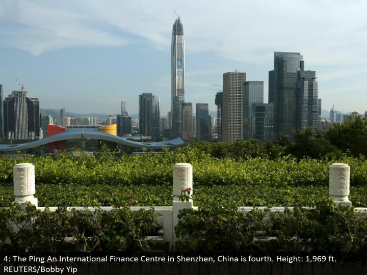 4: The Ping An International Finance Center in Shenzhen, China is fourth. Tallness: 1,969 ft.  REUTERS/Bobby Yip