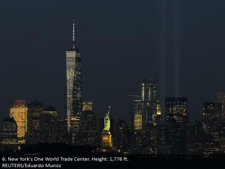 6: New York's One World Trade Center. Stature: 1,776 ft.  REUTERS/Eduardo Munoz