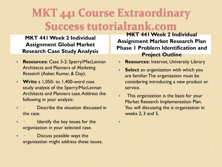 MKT 441 Week 2 Individual Assignment Global Market Research Case Study Analysis