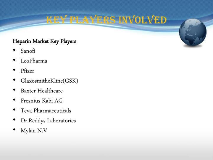 Key Players involved
