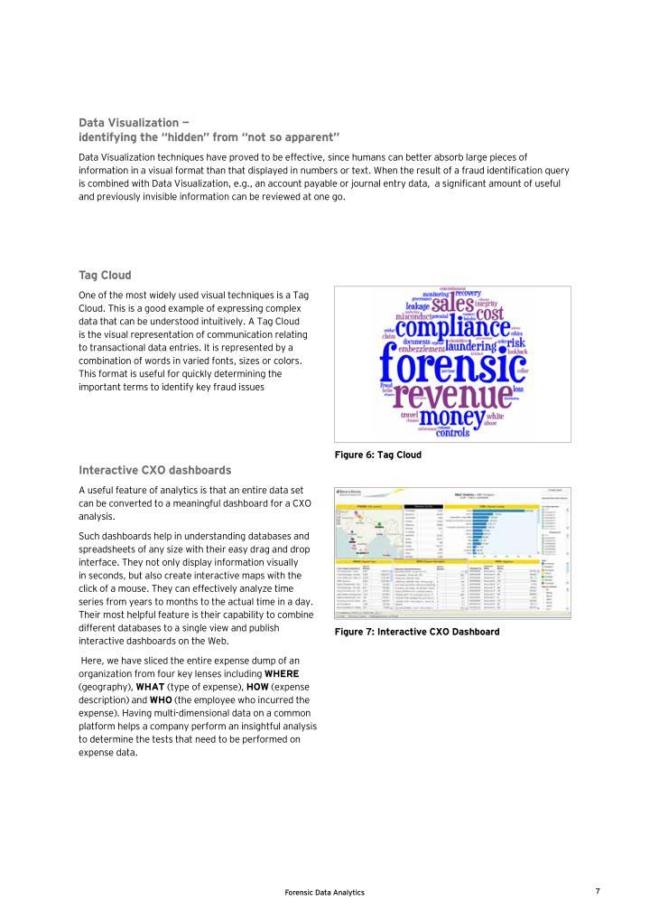 Data Visualization —