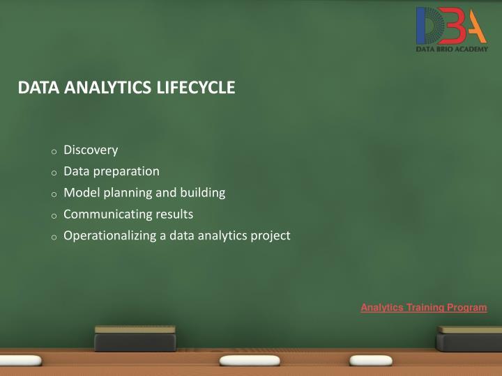 DATA ANALYTICS LIFECYCLE
