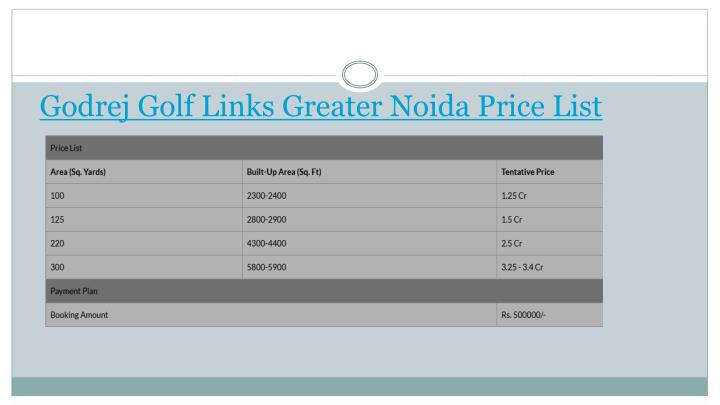 Godrej Golf Links Greater Noida Price List