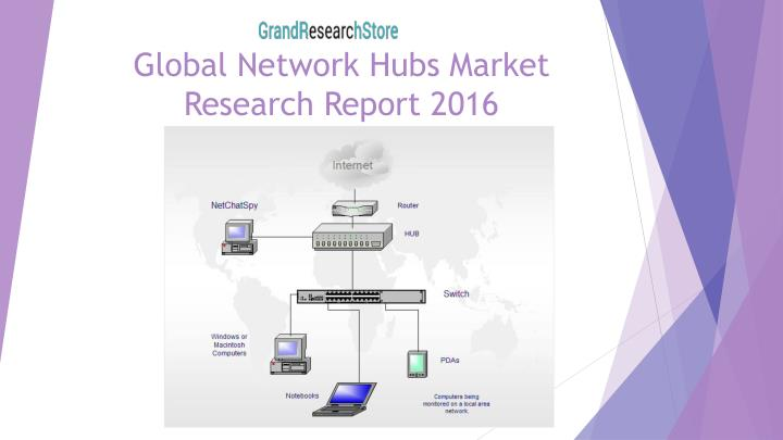Global network hubs market research report 2016