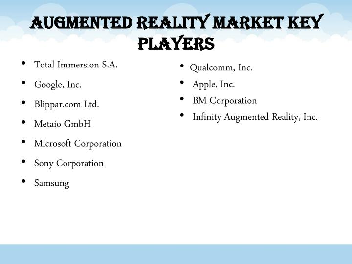 Augmented Reality Market Key Players