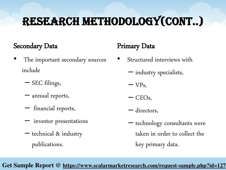 Research Methodology(Cont..)