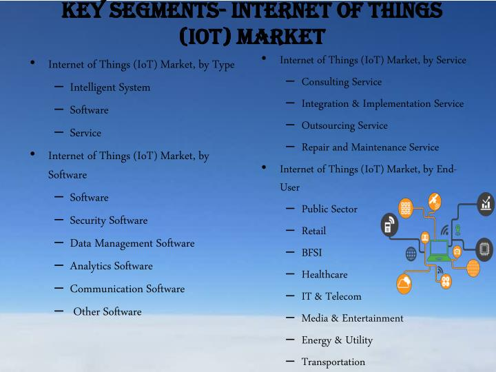 KEY segments- Internet of Things (