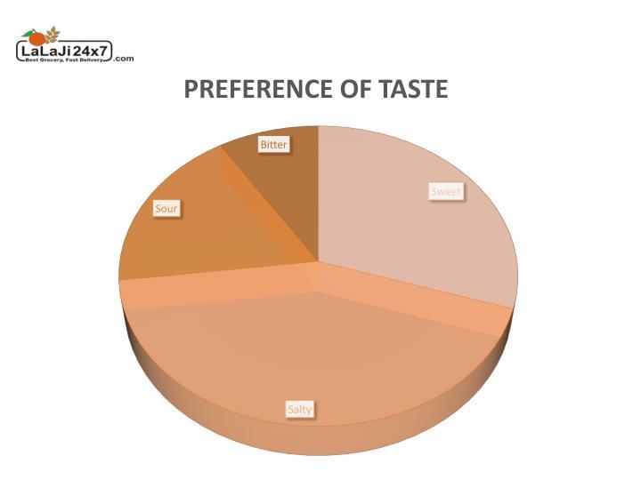PREFERENCE OF TASTE