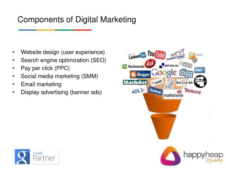 Digital Marketing Overview