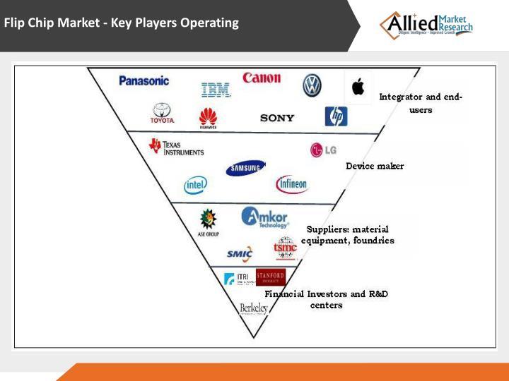 Flip Chip Market - Key Players Operating