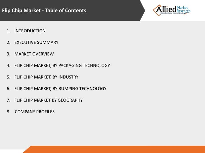 Flip Chip Market - Table of Contents
