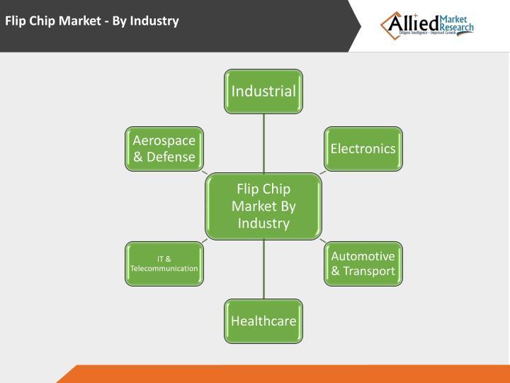 Flip Chip Market - By Industry