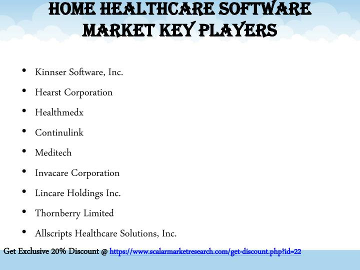 Home Healthcare Software Market Key Players