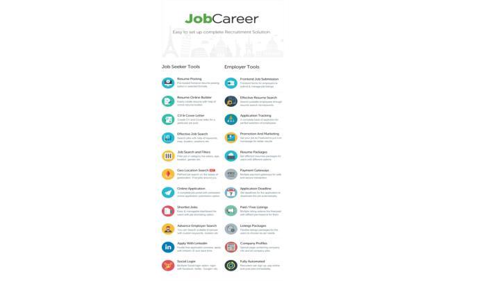 Best premium job board wordpress theme jobcareer