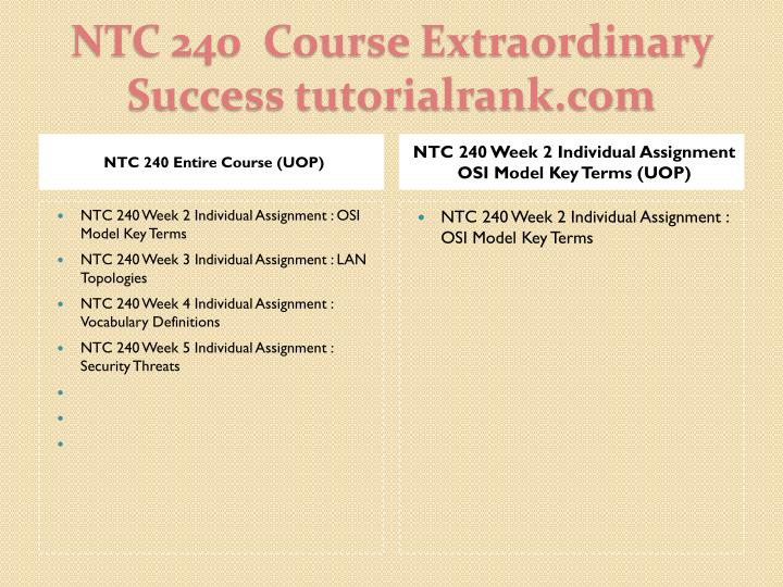 NTC 240 Entire Course (UOP)