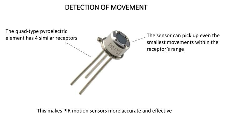 Detection of movement