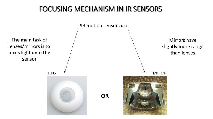 Focusing mechanism in ir sensors