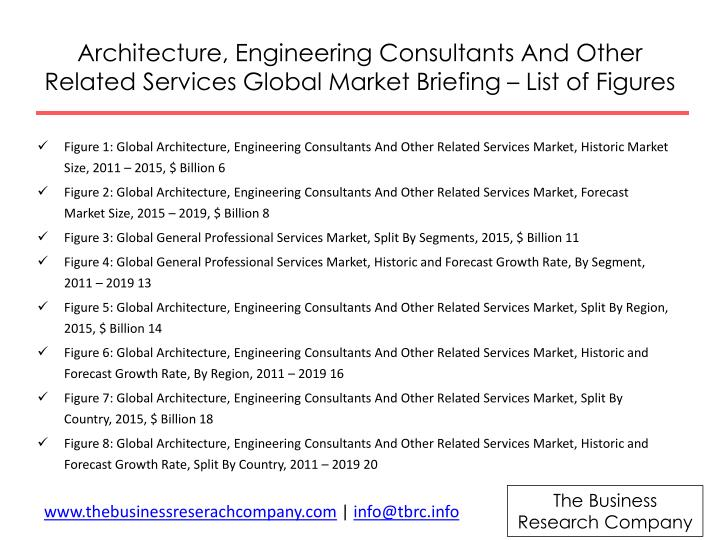 Architecture, Engineering Consultants And Other Related Services Global
